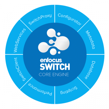 Enfocus Switch Core Engine